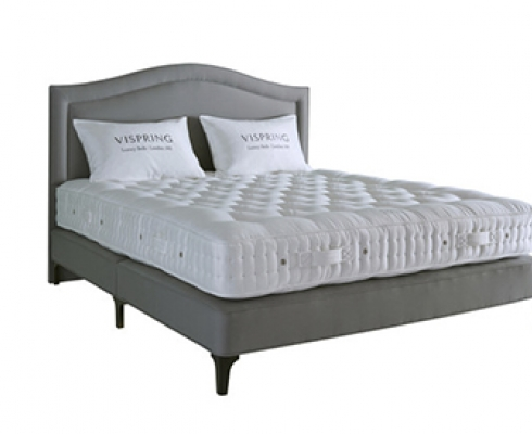 devonshire vispring stilpunkte. Black Bedroom Furniture Sets. Home Design Ideas